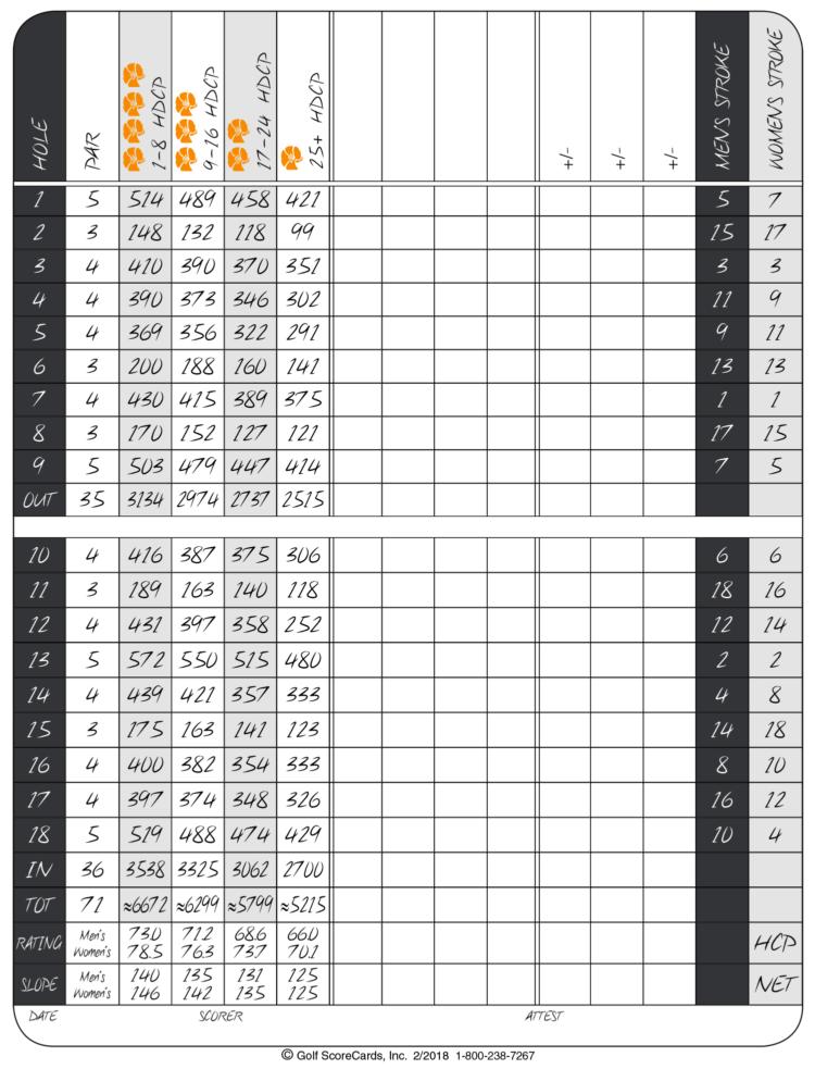 PoppyHills-Scorecard2018
